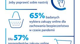 Badanie PayPal: Ponad 60 proc. Polaków robi zakupy online, aby poprawić sobie hu